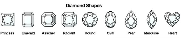Grading Diamonds: Cut Like any collectable, the initial price of a diamond and its ability to increase in value is determined by its rarity. Having diamonds professionally graded is not cheap, so it is a good idea to understand as much about choosing diamonds as possible.The main factors that influence diamond prices are its cut, clarity and carat weight, all being factors of rarity.