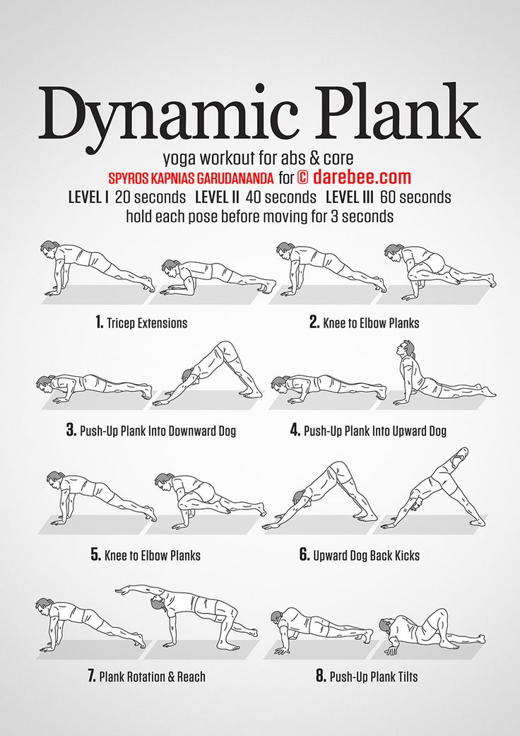 17 best images about darebee on pinterest workout abs for Plank muscles worked diagram