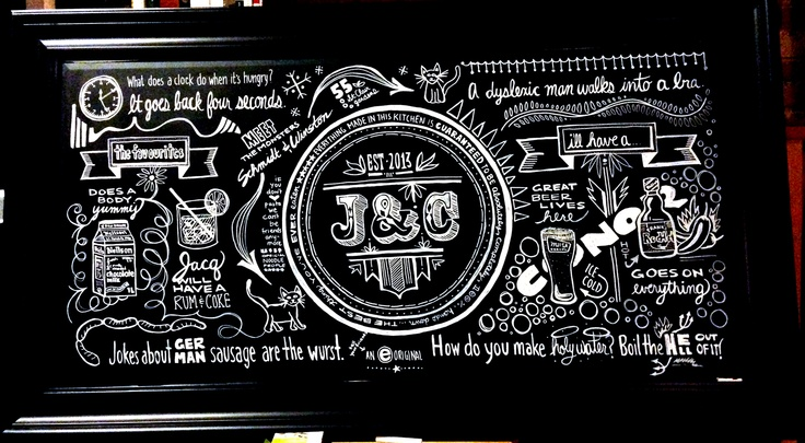 Chalkart I did for a gf's kitchen. www.creative-e.ca