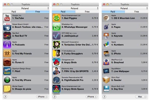 Toplists dla Mac - podglądaj top listy we wszystkich App Store'ach.