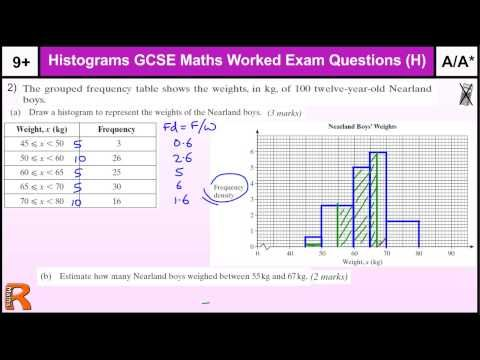 How to Histograms A/A* GCSE Higher Statistics Maths Worked Exam paper revision, practice & help - YouTube