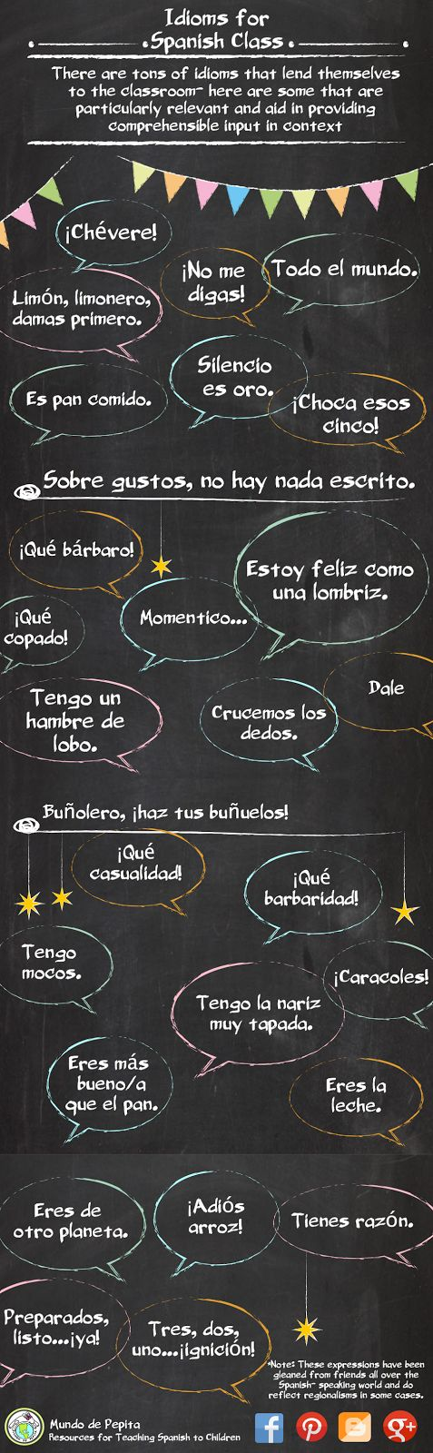 "Good idea for a ""Frase de la semana"" board."