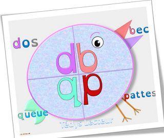 b, d, p, q : confusion sons