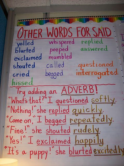 """Other Words for """"Said""""Ideas, Education Games, Anchor Charts, Writing Anchors Charts, Languages Art, Creative Writing, Teaching Writing, Anchorcharts, Teachers Blog"""