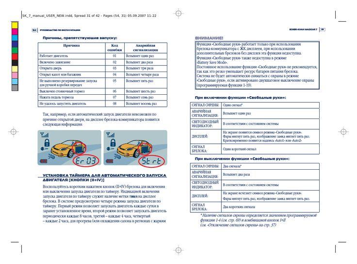 Автосигнализация Магикар 7 инструкция