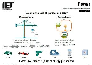 Illustrates how both mechanical power and electrical power are calculated