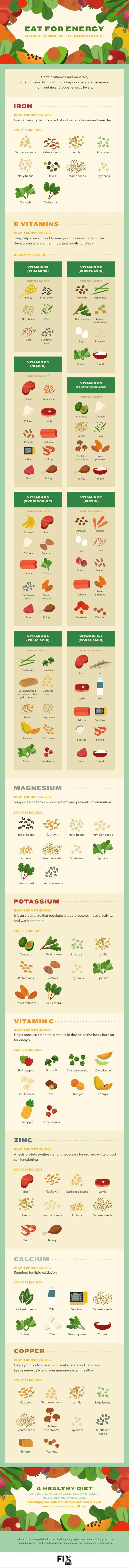 Eating for Energy - Foods that increase energy and boost stamina. If you are low on Energy, try these foods. Banish fatigue with food.