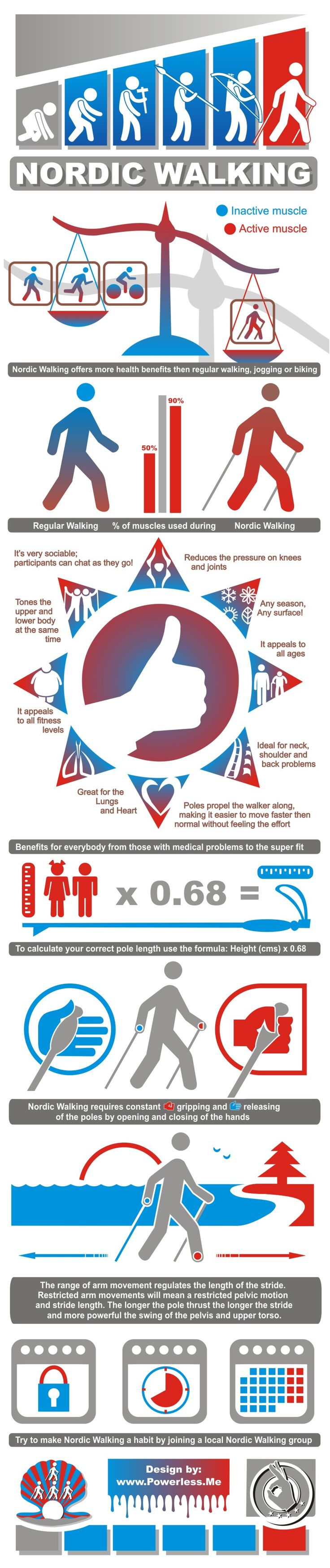infographic on nordic walking... it all makes sense :)