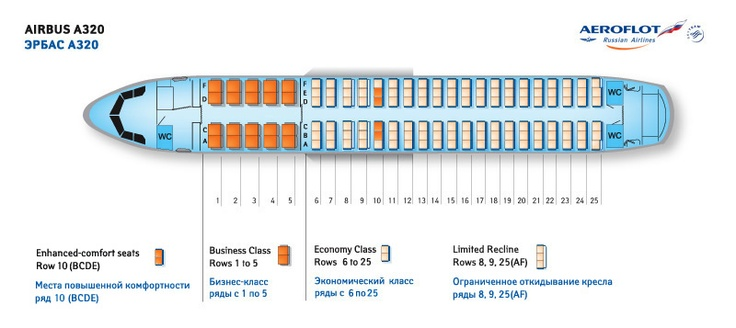 cheapsuitcaseshop - typical airplane seats layout