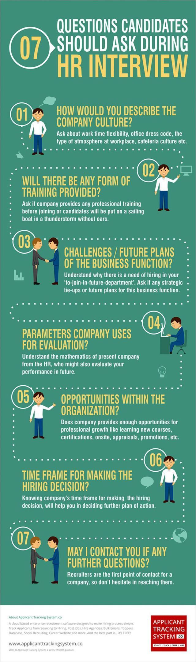 infographic : infographic : 7 Questions Candidates should ask during hr interview