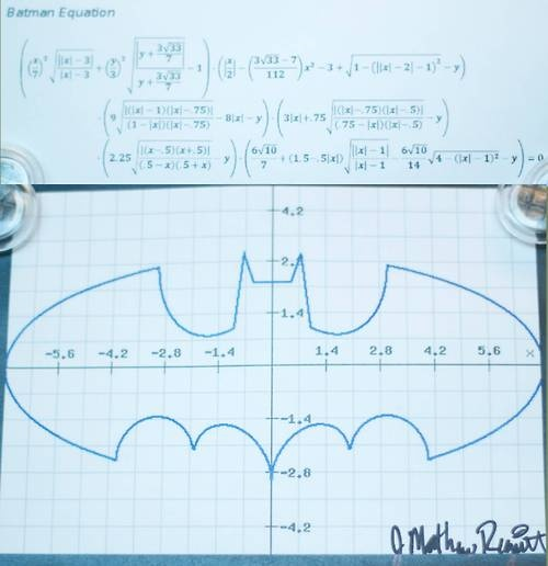 The Batman Mathematical Equation via ComicsAlliance. You can see the mathematical detail in WolframAlfa too.