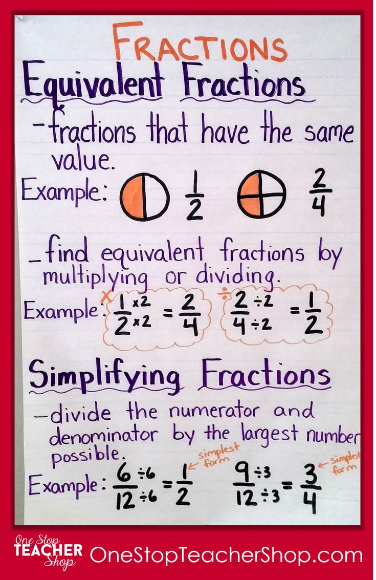 Best 25 multiplication chart ideas on pinterest multiplication equivalent fractions anchor chart check out my collection of anchor charts for math reading writing and grammar i love anchor charts even though im nvjuhfo Choice Image