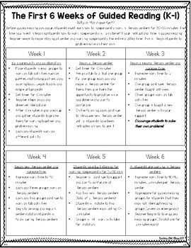 The First 6 Weeks of Guided Reading! Teaching procedures prepares our students to become independent! Here is a layout of how to teach guided reading procedures the first 6 weeks of school.