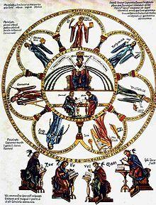 Artes liberales - Wikipedia, la enciclopedia libre