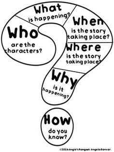 This is a reading anchor chart of who, what, where, when, why, and how in a question mark shape.There are 4 different color themes, one of which is just white with black writing so that you can make it match your room theme.