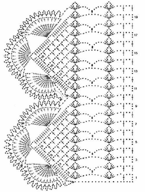 58 best Crochet pineapple edging images on Pinterest