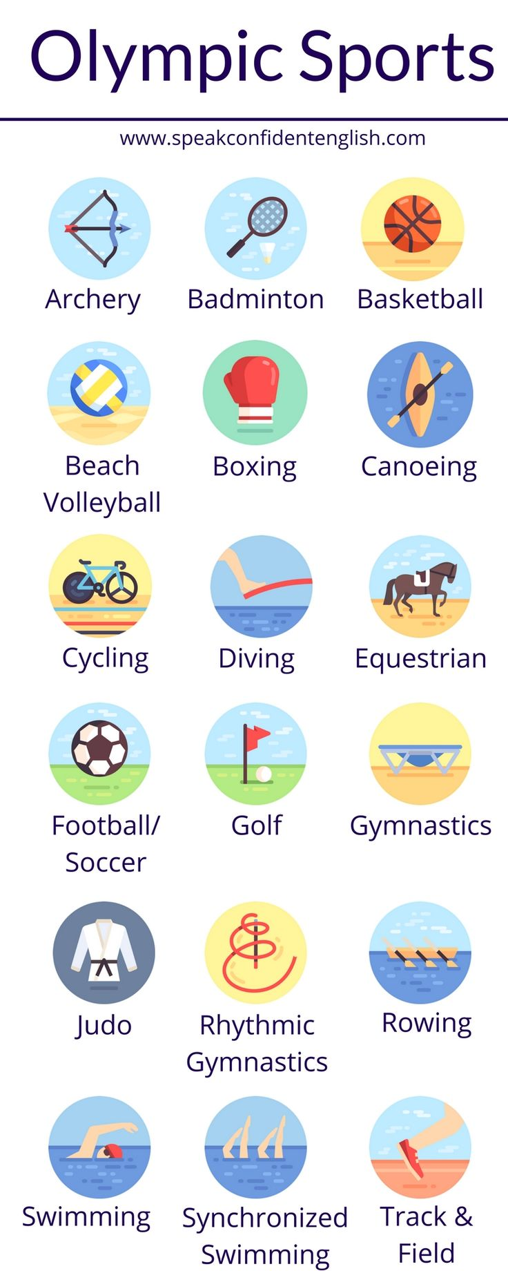 English vocabulary for 18 of the 2016 Summer Olympic Sports.