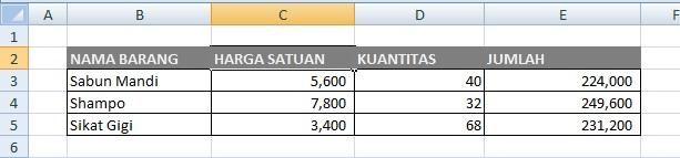 Pesan Error pada Microsoft Excel