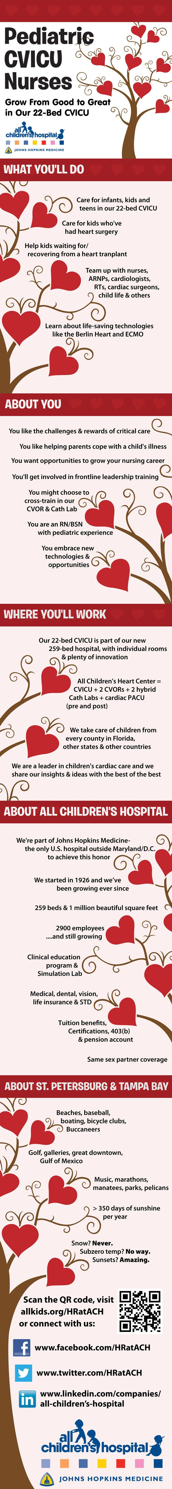 Pediatric CVICU Nurses at All Children's Hospital - Grow from Good to Great in our 22-Bed CVICU. Learn more about open positions. All Children's is a member of Johns Hopkins Medicine.