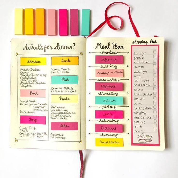 El objetivo de este post es explicar cuál es el material para bullet journal que necesitarás para empezar, más allá del boli y el papel.