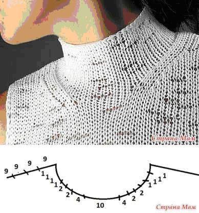 Оформление горловины