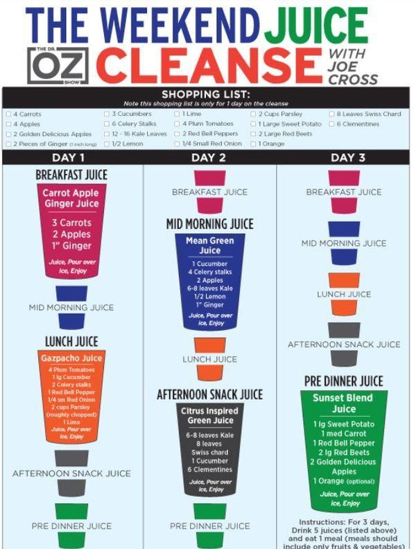 The Weekend Juice cleanse #detox #vegan #droz