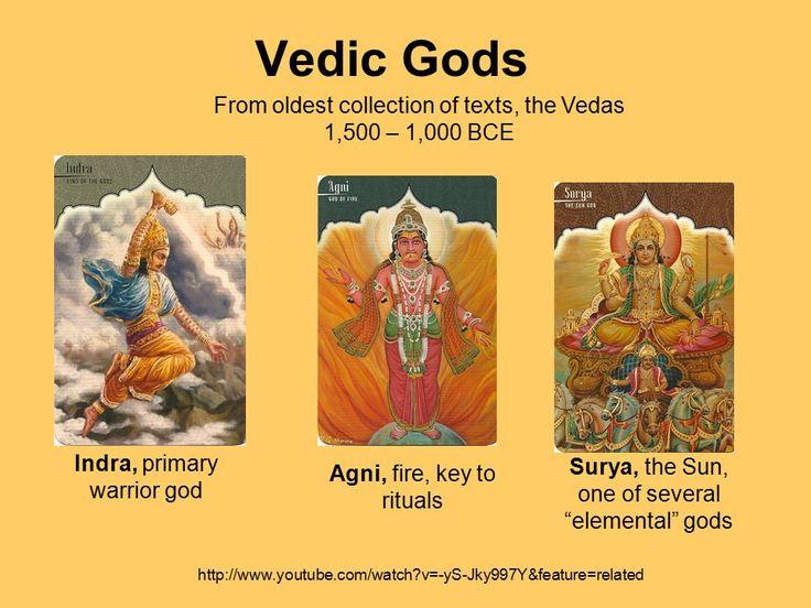 Vedic Gods