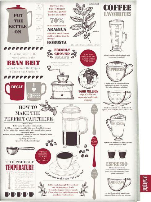 W żadnej kuchni nie może zabraknąć funkcjonalnych i dekoracyjnych ściereczek. Marka La Cafétiere przygotowała wyjątkową kolejcę kuchennych tekstyliów. Sprawdź ! http://homeandfood.eu/c/36/inne-akcesoria-.html