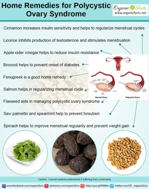 Some of the most effective and trusted home remedies for polycystic ovary syndrome include the use of saw palmetto, fenugreek, salmon, flaxseed, spearmint tea, cinnamon, licorice, broccoli, apple cider vinegar, and spinach.