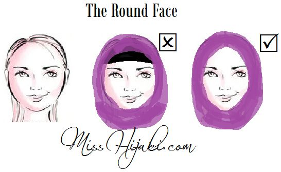hijab for your face shape