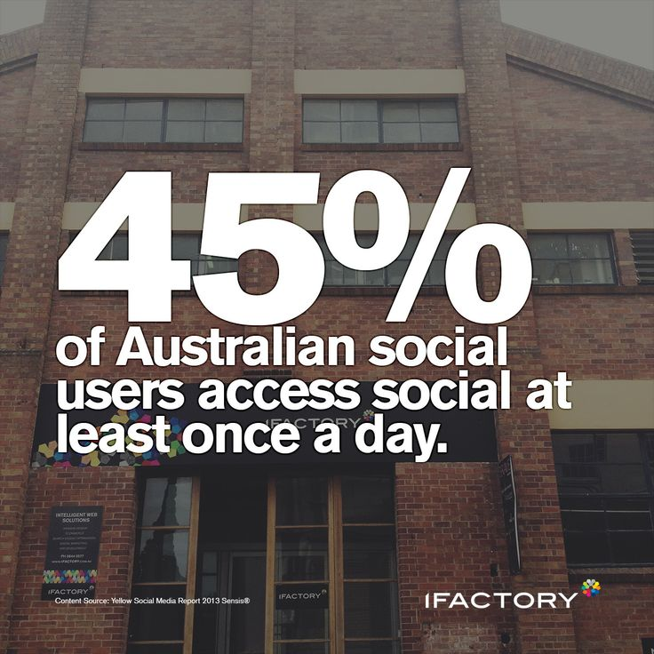 45% of Australian social users access social at lease once a day #australian #social #statistics #daily #ifactory #bne #ifactorydigital #digital