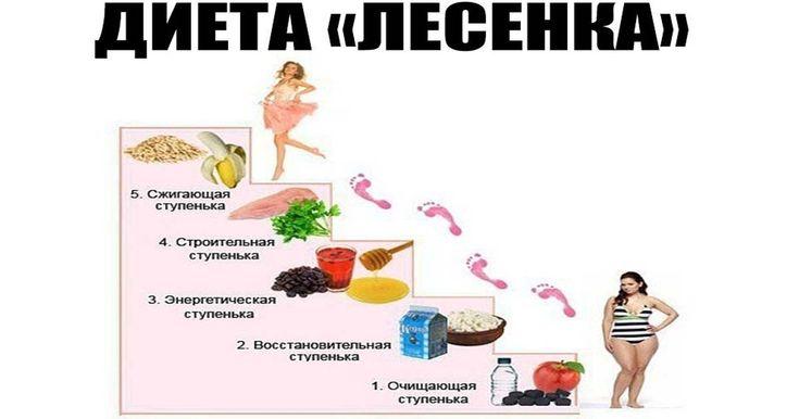 диета лесенка на 7 дней