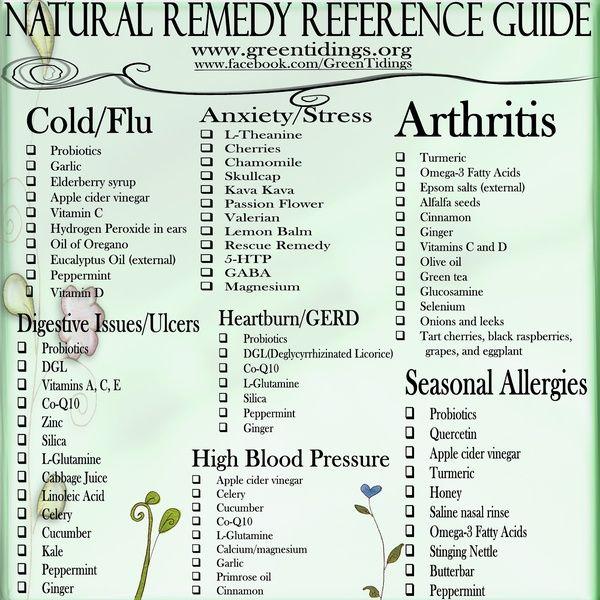 Natural Remedies health
