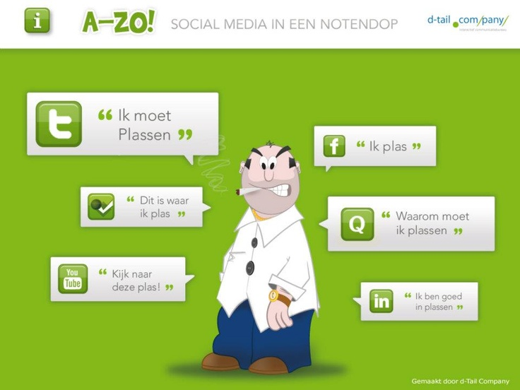 Infographic: Social media in een notendop