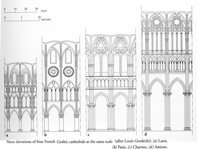 the parthenon and medieval gothic cathedrals such as salisbury or amiens cathedrals 10 gothic cathedrals of medieval europe gothic cathedrals are not this appearance was achieved by the development of certain architectural features such as.