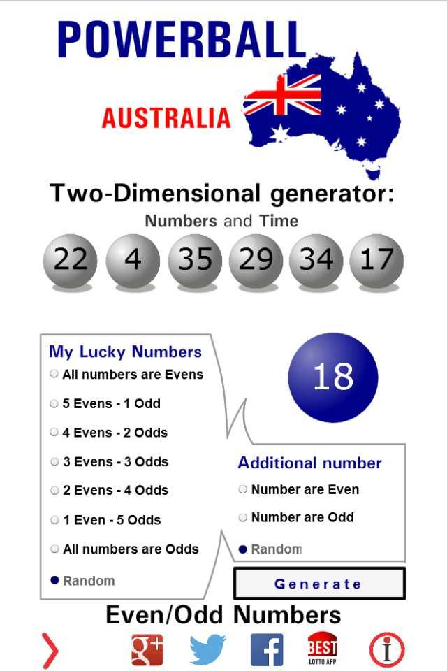lotto and lotto results