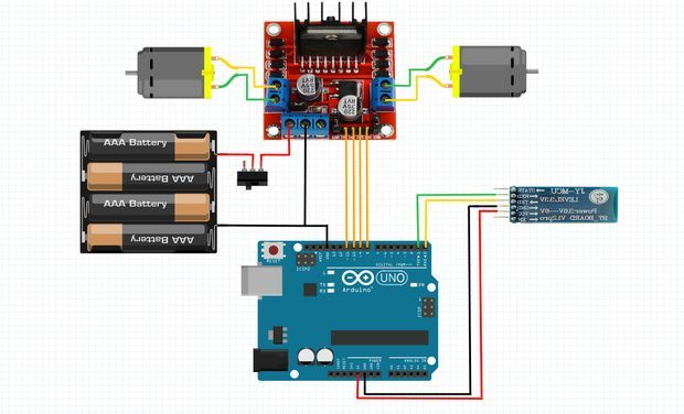 b17d2a537bd7b4d3a5bec3a992f6233a arduino bluetooth arduino rc car bluetooth controlled rc car using arduino l298n h bridge with two Arduino Uno Wiring-Diagram at suagrazia.org