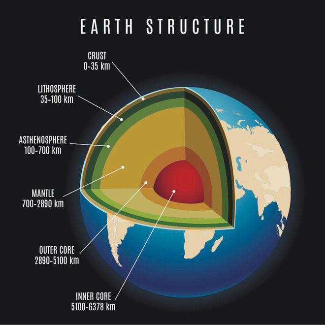 Earth's Mantle Is More Than 100 Degrees F Hotter Than Scientists Thought   Live Science 3/3/17