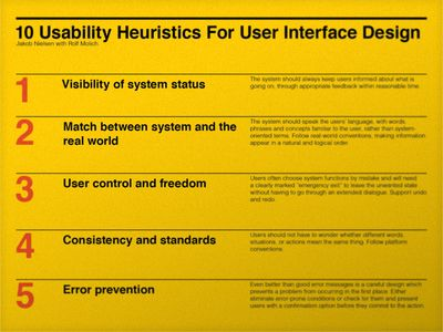 Best Heuristic Evaluation Images On   Design Thinking