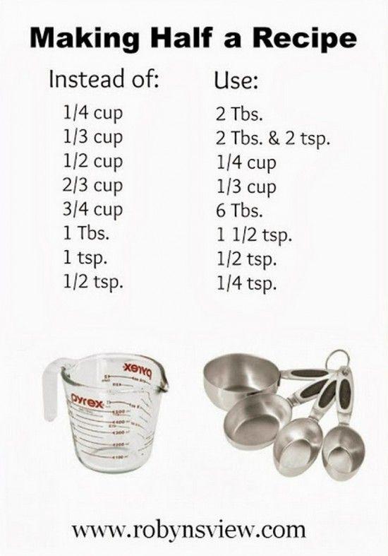 How to make half a recipe