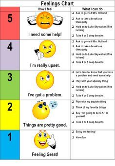During my Wave Riders workshop tonight I mentioned that I would post information and links to the websites about the Incredible 5 Point Scale. This is a great tool to help boys learn to assess and ...