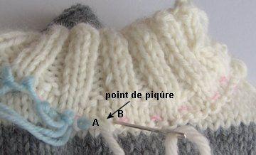 Coudre une bande d'encolure sur un tricot