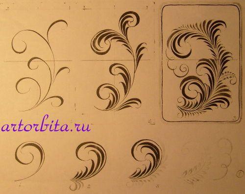 Рисунок. Травная композиция - хохломская роспись