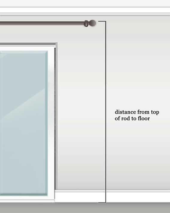 Drapery Measuring Guide With Calculator And Worksheet Drapery
