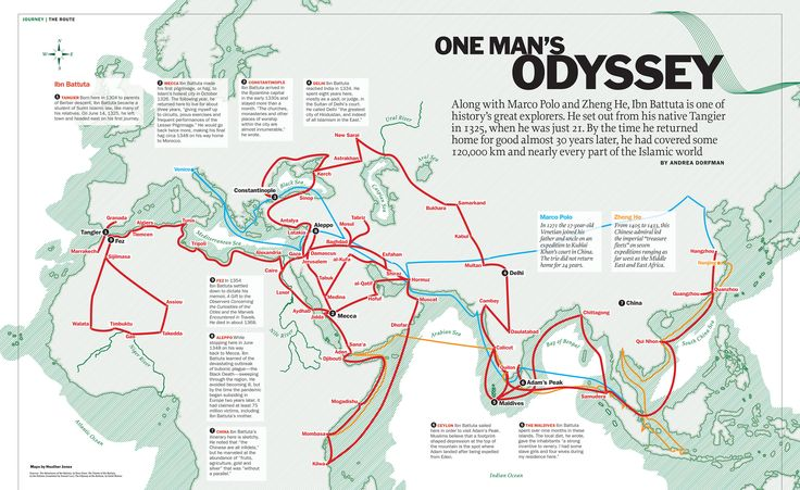 "One Man's Odyssey: ""Ibn Battuta is one of history's great explorers. He set out from his native Tangier in 1325, when he was just 21. By the time he returned home for good almost 30 years later, he had covered some 120,000 km and nearly every part of the Islamic world"""