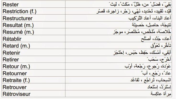 قاموس فرنسي عربي رائع للتحميل Dictionnaire Français - Arabe - تعلم اللغة الفرنسية بنفسك