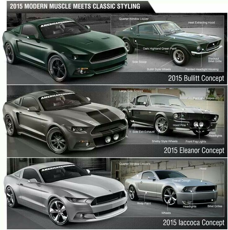 2015 Ford Mustang Concepts | Nice | Pinterest | 2015 ford ...