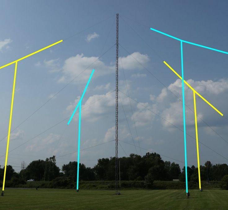 1000 Images About Ham Radio Antennas On Pinterest