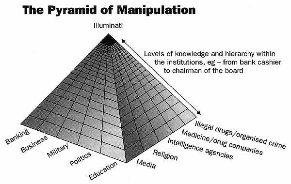 Frumoasa verde: David Icke - Piramidele manipulării + VIDEO (RO) +...