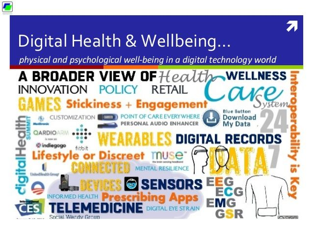 images of digital health and wellbeing - Google Search